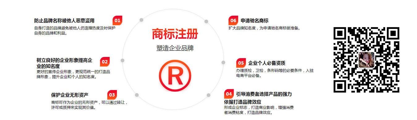 丹东商标注册公司助力塑造企业品牌